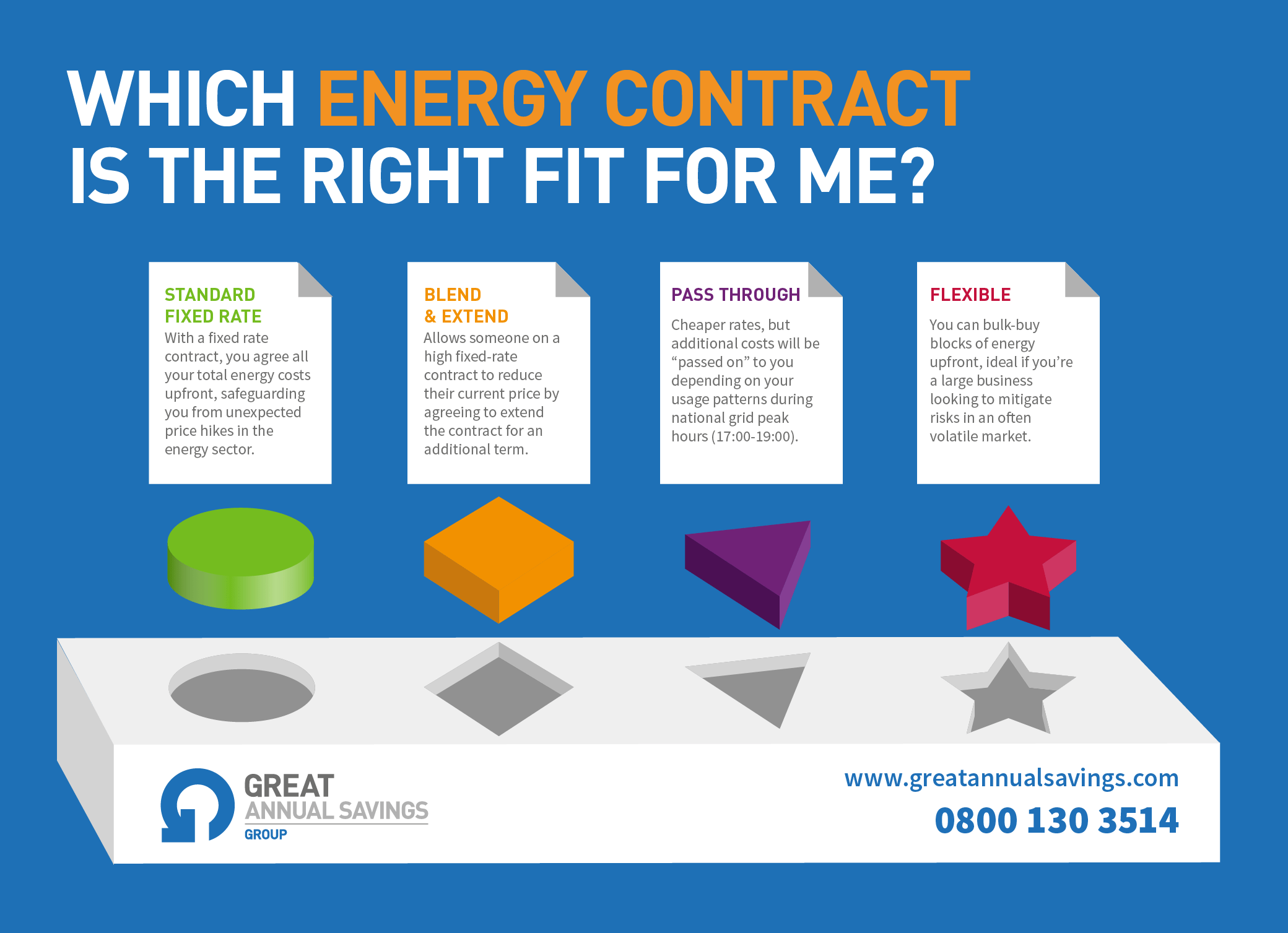 Which energy contract is the right fit for me?
